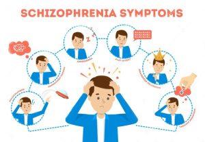 Warning Signs of Schizophrenia